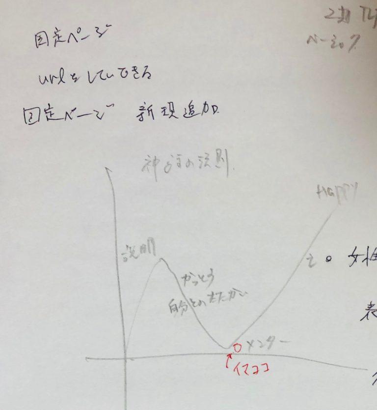 18.08.25ものくろさん個人セッションin大阪